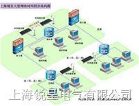 时钟同步服务器、北斗网络时钟、局域网时间同步