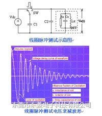 脉冲式线圈测试仪