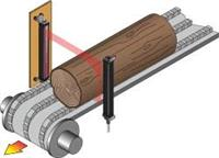 M3000系列精密测量光幕 M3000