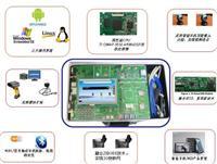 物联网开发系统 android