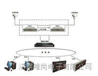 北斗二代授时服务器(北斗校时系统) W9001