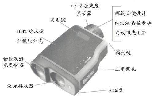 激光测距仪ELITE1500