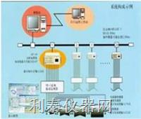 机械设备在线监测故障诊断专家系统LC-9000 LC-9000