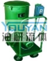 电动润滑泵 DRB1-P120Z DRB2-P120Z 油研电动润滑泵 YOUYAN电动润滑泵 DRB3-P120Z DRB4-P120Z