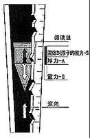 金属管浮子流量计结构原理