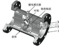 涡轮皇冠计变送器结构