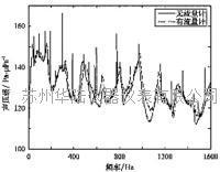 涡轮皇冠计对管道流动噪声的影响