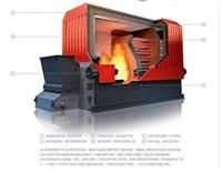有机热载体导热油炉 YGL-120