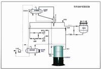 天然气导热油炉 YLG-2000