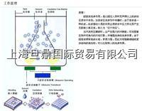 DG-1迷你型超声波清洗机|进口超声波清洗机 DG-1