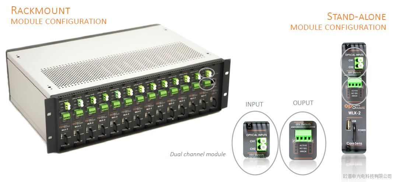高速信号解调器模块CoreSens