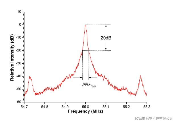 超窄线宽光纤激光器