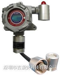 高温氨气检测仪