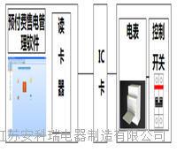 IC卡预付费电能管理系统/商业预付费电能管理系统/物业管理系统 ACREL-PVMS