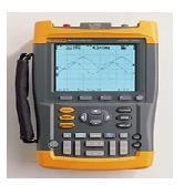 美國福祿克手持示波器 F192 60MHZ