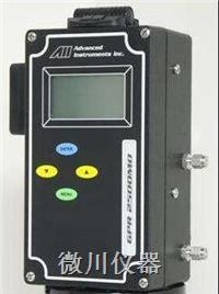 GPR-2500ATEX氢中氧分析仪
