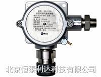 SP-1102 可燃气体检测器 SP-1102