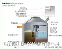 Batchpur SBR分散型生活污水处理系统
