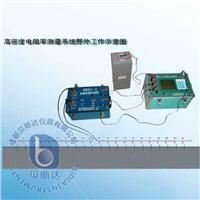 高密度电阻率测量系统 WGMD-3