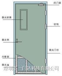 深圳防火门公司 GFM