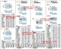 FD9P NILE FD9P 气动剪刀头 气剪头 日本利莱 日本本室铁工 FD9P