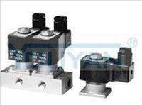 GAB312,GAB352,GAB412,GAB452,直动式2通流体控制阀