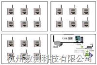 新版GSP温湿度监测系统