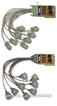 PCI总线十六串口扩展卡(YZ-PX16)  YZ-PX16
