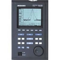 MSA358手持頻譜分析儀,MSA358 MSA358