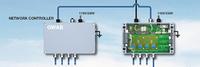 西班牙Adix安迪克斯GrainWatch料仓温度监控系统 GrainWatch