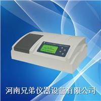 农产品安全快速检测仪(农残、硝酸盐、重金属)GDYN-301M GDYN-301M
