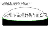 OP-SOLVE光学部品用剥离剂,明和化学工業株式会社 OP-SOLVE
