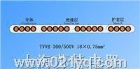 TVVB單芯排列扁形電梯電纜