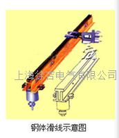 JGH-320/900A刚体滑触线和低阻抗滑触线 JGH-320/900A
