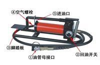 脚踏泵,手动液压泵CFP-800 CFP-800