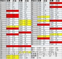 红外测温管理系统软件 红外测温管理系统软件