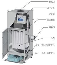 日本SINTO新东工业集尘机EXN-IVHB/MB/HBi/MBi
