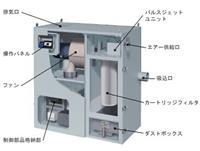 SINTO新东高压集尘机KXN-IVBH2