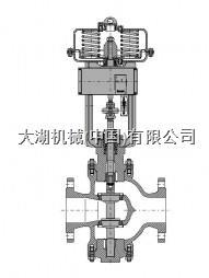 ARCA 太陽能發電熔鹽調節閥 ARCA Control Valve
