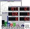 数据采集、处理软件 MRU ONLINE VIEW