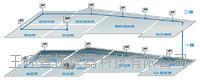 冷库溫濕度監控系統 T500-ETH