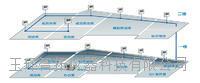 医药连锁溫濕度監控系統 T500