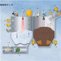 日本東和制電TOWA株式會社全系列產品PRL-100