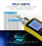 光學波導便攜式六氟化硫檢測儀