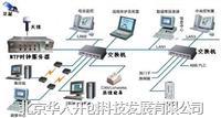 NTP校时器,NTP校时服务器