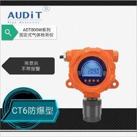 在线式臭氧气体检测仪 ADT800W-O3