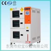 恒温恒湿测试机 XB-OTS-1000B-B