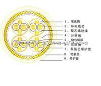 电信通信电缆HYA22-25*2*0.5 电信通信电缆HYA22-25*2*0.5