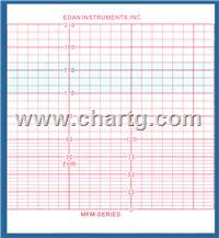 理邦MFM800胎兒監護記錄紙112mm*100m-150P MFM800