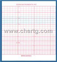 理邦MFM800胎儿监护记录纸112mm*100m-150P